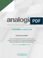 Encuestas de la provincia de Buenos Aires