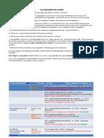 Zur Information Der Schüler DSD-II