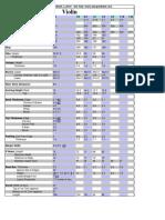 Violin measurement.pdf
