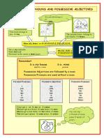 1A593 Possessive Pronouns vs Possessive Adjectives