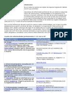 Tipos de enfermedades profesionales_CUADROS.docx