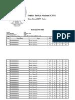 Hasil Panitia Seleksi Nasional CPNS