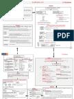 Framework of GST by CA Raj Kumar