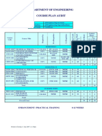 Certificate Engg.course Structure