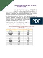 Stock de Inversión Extranjera Directa
