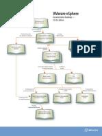 vSphere Documentation Roadmap ESX