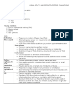 Visual Acuity and Refractive Error Evaluations