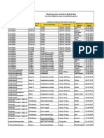 1.1 Genéricos Registrados - Por Principio Ativo 03-08-2016