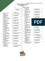 Blg Final 2016 Heat Sheets