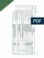 indicatorii din anexa nr 2 la ordinul nr 244 din 2010