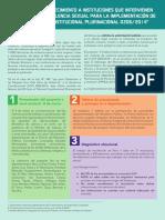 Fortalecimiento Institucional SCP 0206/2014