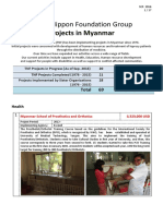 Myanmar Health Survey