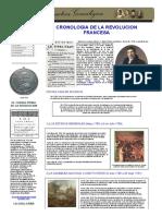 Cronología de La Revolución Francesa
