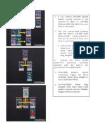 DDD Basic Combos