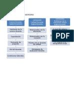 Arbolito Con Las Categorias y Subcategorias