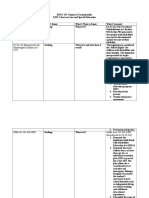 chapter 6-special education laws chart--kwl chart