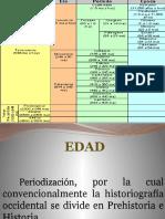 Eones, Eras, Períodos y Épocas.pptx Power