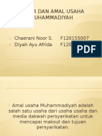 Dasar Dan Amal Usaha Muhammadiyah