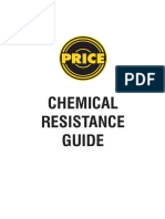 Chemical Resistance Guide