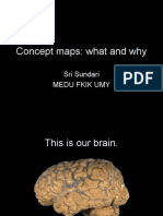 Concep Map
