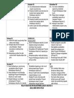 Pelan Strategik Pembelajaran Abad 21