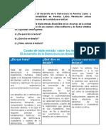 Educacion Para La Paz y Formacion Ciudadana Tarea 4