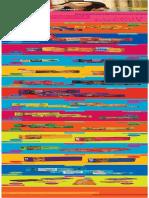 UNIBIC Product Brochure