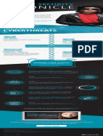 Ad Ifg Mfa Infographic Part 2