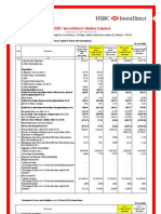 Financial Results 31 Mar 2010 HSBC Invest Direct