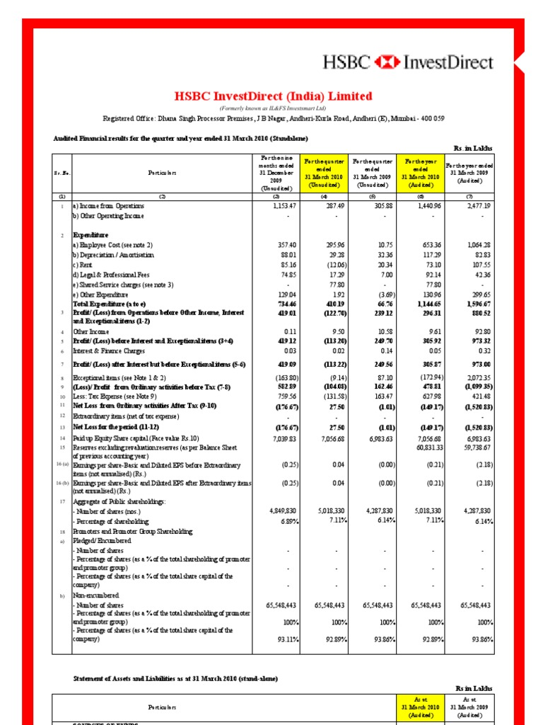 Financial Results 31 Mar 2010 HSBC Invest Direct | Net Income | Stocks