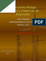 EPPs Contra Riesgo Eléctrico y Distancias de Seguridad
