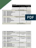 basic ag sciences - course outline