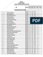 Resultado - FINEP - 2013