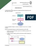 AyDS1-TP07