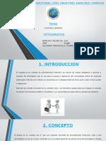 Derecho leasing I