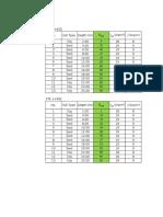 Contoh N spt koreksi pada STA 1+600