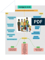 Enfoque Crítico de la Educación, Bolivia, Piel Blanca, Masterado, Máster, Miss, Tesis, Bioética