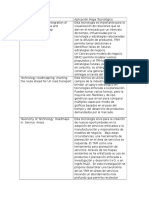 Articulo Mapa Tecnologico