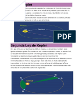 4.- Ley de Kepler