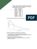 Ejercicios de Farmacocinética Resueltos (1)