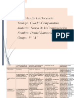 Daniel Ramos MariaJuana Cuadro Comparativo