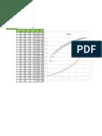 Studying Regarding Copolymerization- ACN Ve VAc