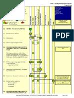DOP1000-PRC-003-0-02 Work Plan