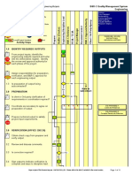 DOP1000 PRC 002-0-02 Detail Design