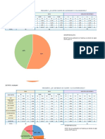 Cuadros Para El Informe - Finito Todos Los Distritos