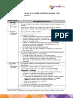 F03_Criterios Para Evaluar Proyectos