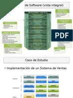 1. Procesos de Desarrollo de Software (Overview) - Sendto
