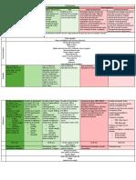 Correntes Excitomotoras- Fisioterapia