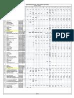 Cronograma de Equipo Mano Obra y Materiales Puente Zapotillo