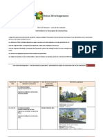 Presentation Projets Operateurs 088723600 1130 04092013